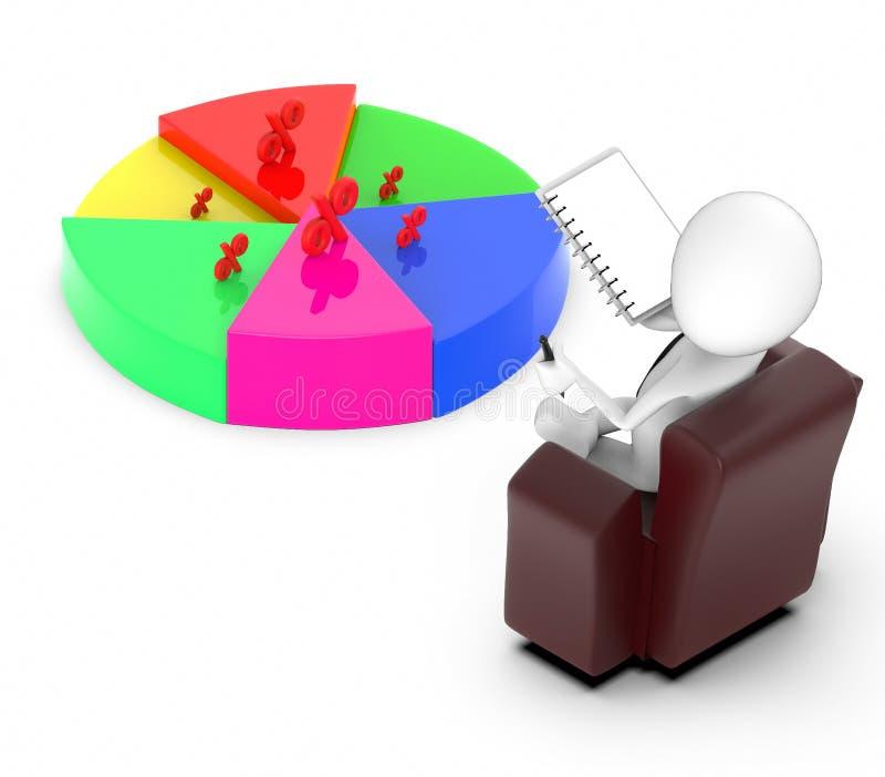 3d witte mensen die op een stoel zitten die een blocnote en een pen houden en een cirkeldiagram met percentageteken bekijken over stock illustratie