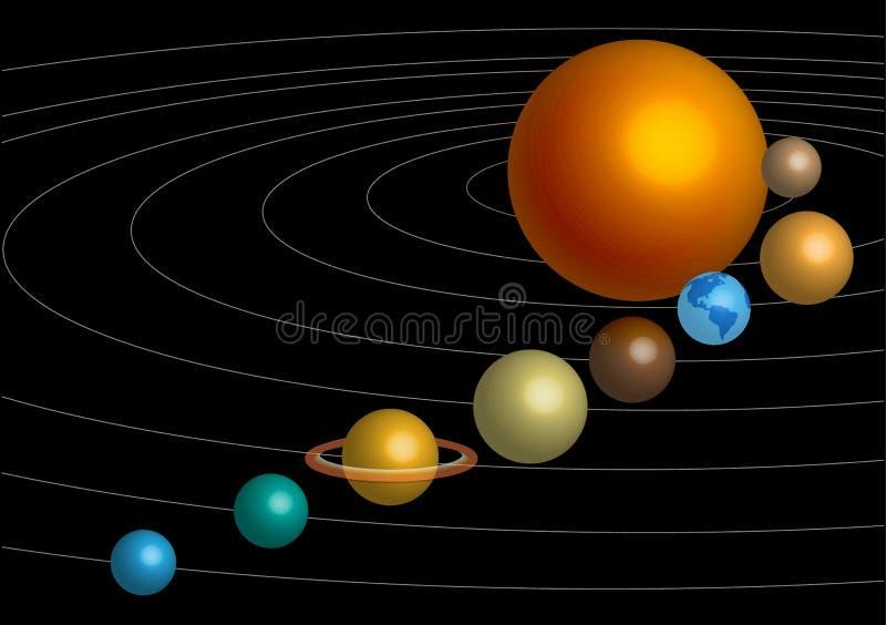 3D zon en planetenillustratie vector illustratie