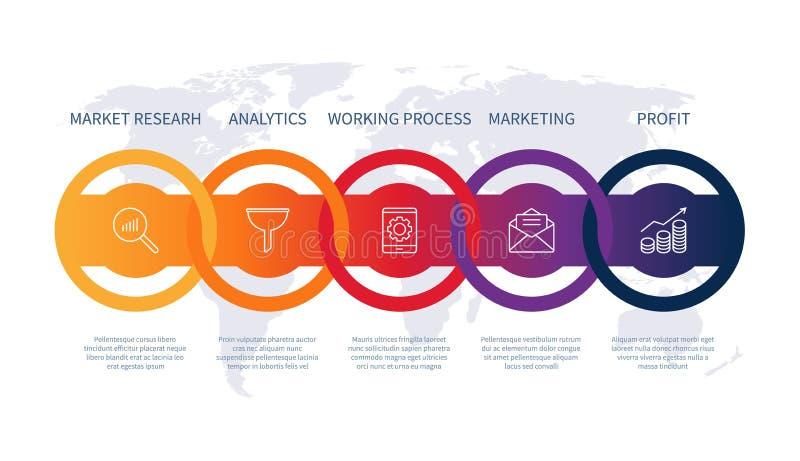 Da apresentação infographic da ilustração do espaço temporal do negócio do desenvolvimento dos dados de projeto da carta do produ ilustração do vetor