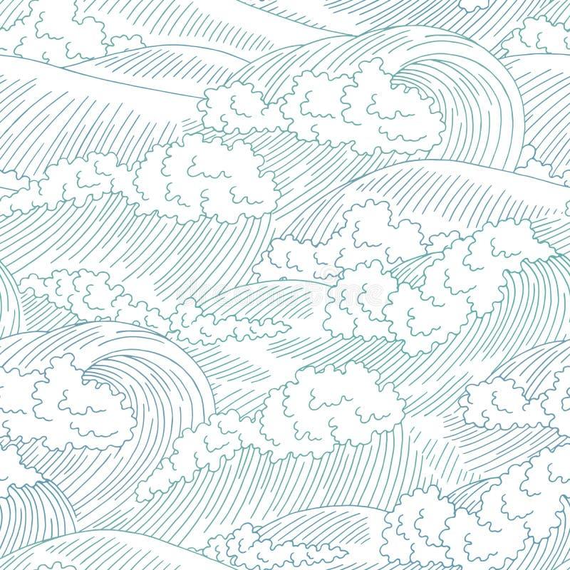 Da cor azul gráfica da ressaca da onda do mar vetor sem emenda da ilustração do esboço do fundo do teste padrão ilustração do vetor