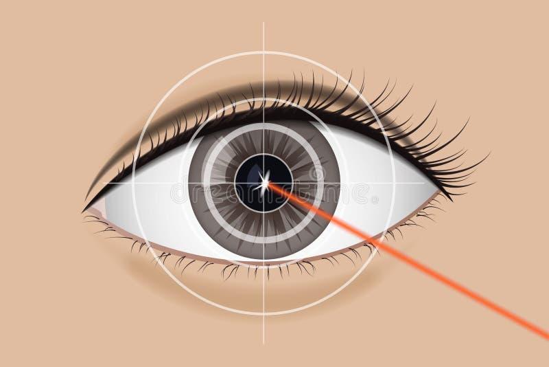 Da correção da visão do laser ilustração royalty free