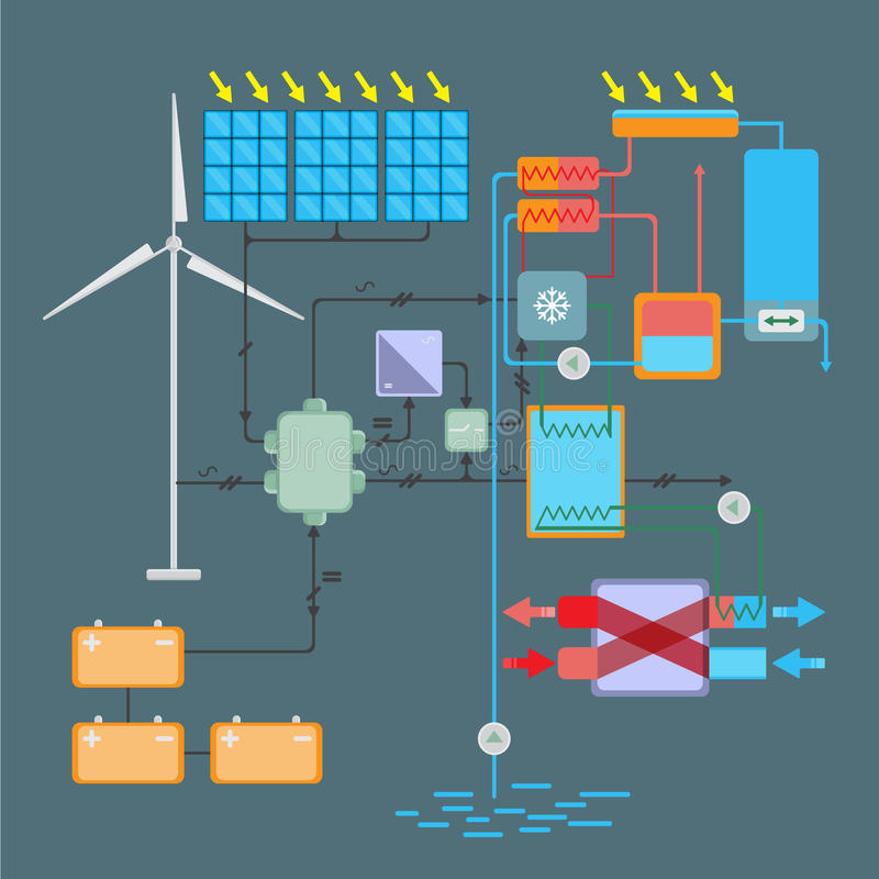 Da natureza eficiente do eco da energia vetor 3d liso home amigável ilustração royalty free