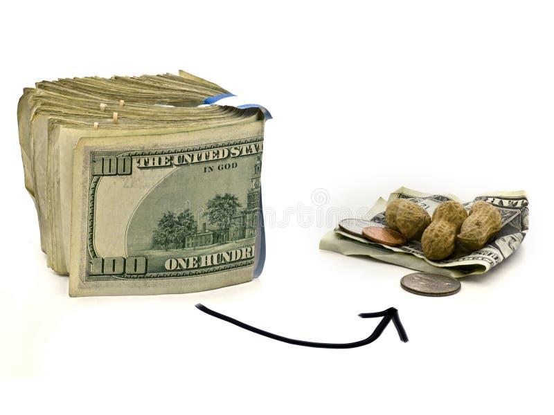 Da riqueza aos amendoins do salário foto de stock