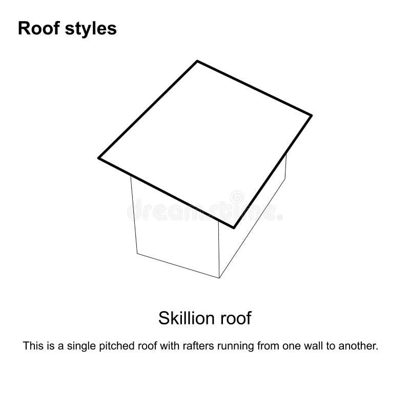Dachlandschafts-grafische Dacharten verschiedene Dacharten Architektur - Dach-Entwurf auf weißem Hintergrund lizenzfreie abbildung