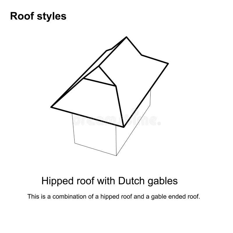Dachowy styl grafiki dach pisać na maszynie Różnorodnych dachów typy architektura - Dachowy projekt na białym tle ilustracji