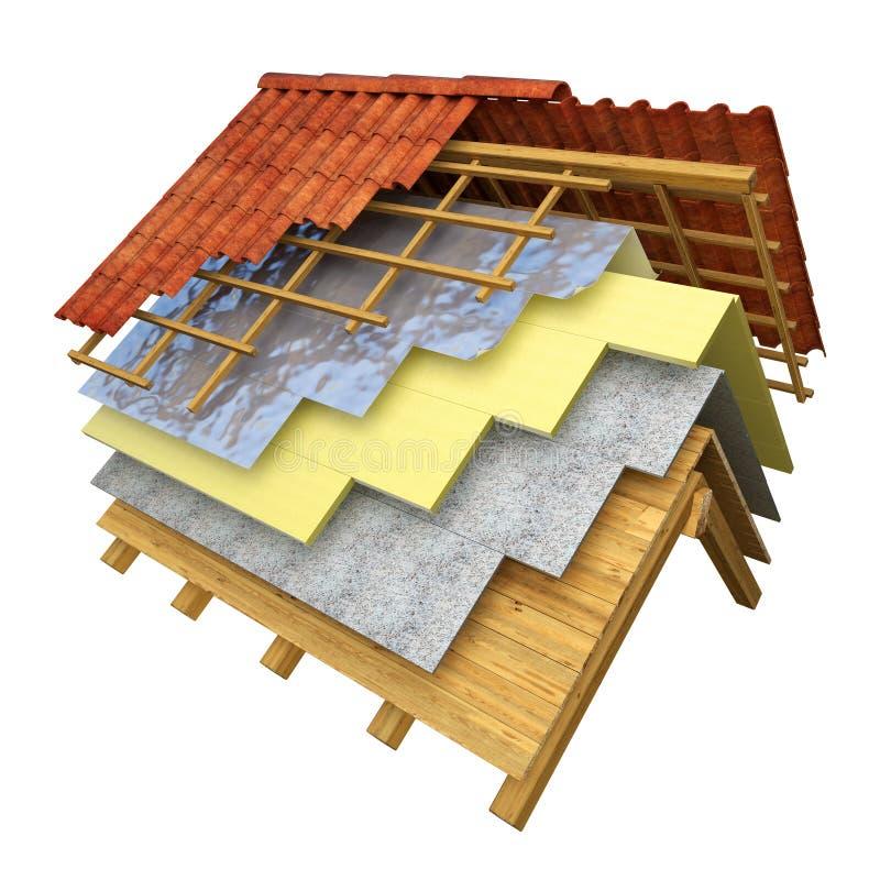 Dachowy termicznej izolaci 3D rendering fotografia stock