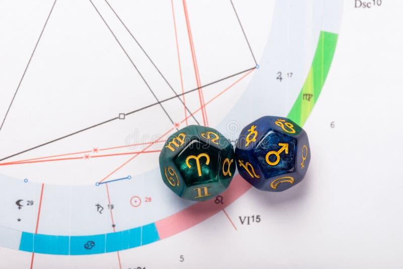 Dadi di astrologia con il simbolo dello zodiaco di Aries Mar 21 - 19 aprile e del suo pianeta governante Marte fotografia stock libera da diritti