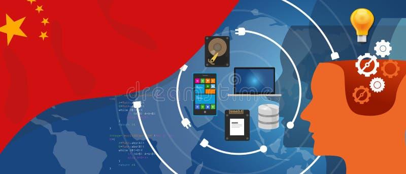 Dados comerciais de conexão da infraestrutura digital da tecnologia da informação de China a TI através do Internet usando o comp ilustração royalty free