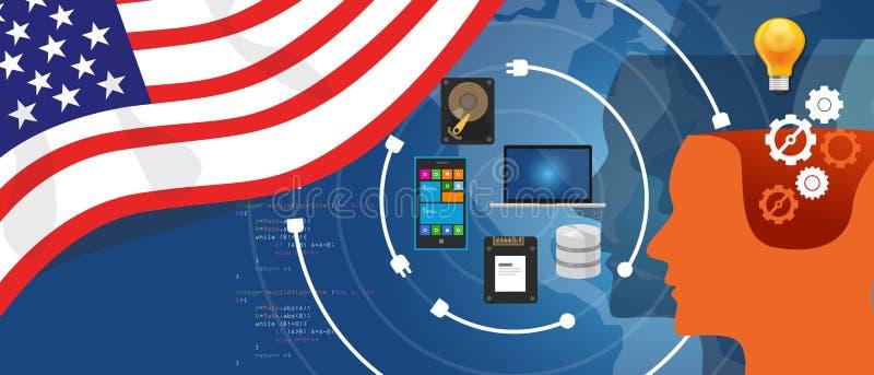 Dados comerciais de conexão da infraestrutura digital da tecnologia da informação dos EUA América a TI através do Internet ilustração do vetor