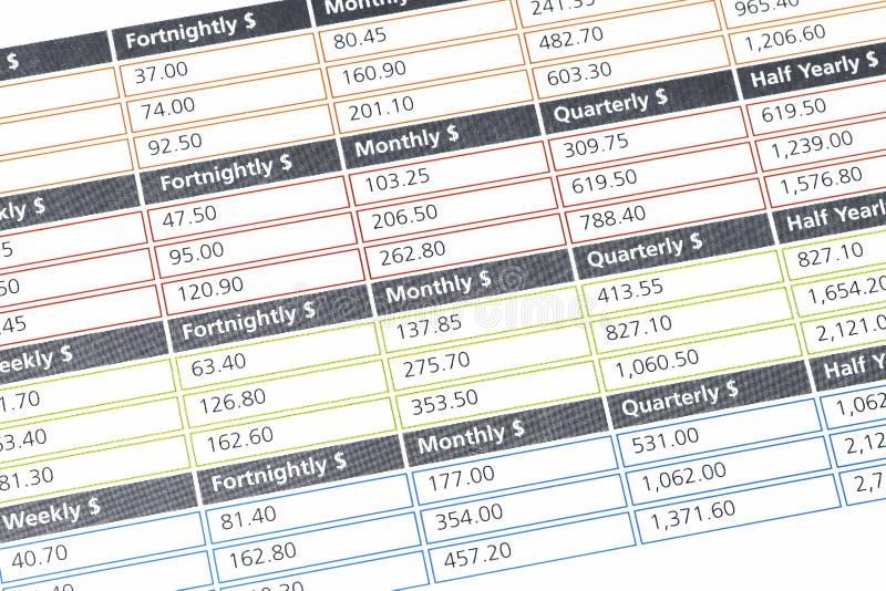 Dados financeiros imagens de stock