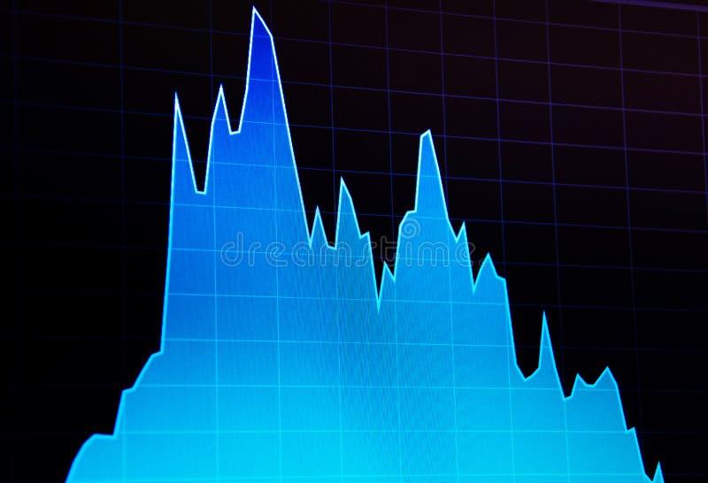 Dados financeiros em um monitor Carta do mercado de valores de ação Gráfico da bolsa de valores fotos de stock