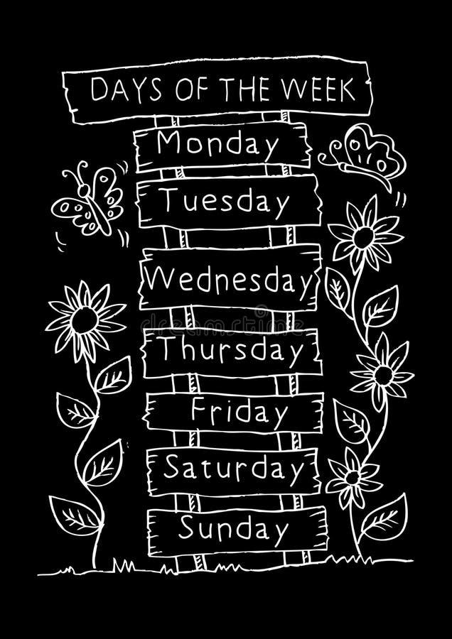 Dagen van de week met naamplaat vector illustratie