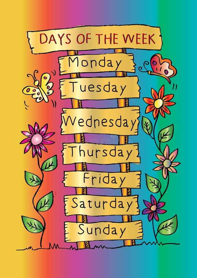 Dagen van de week met naamplaat royalty-vrije illustratie