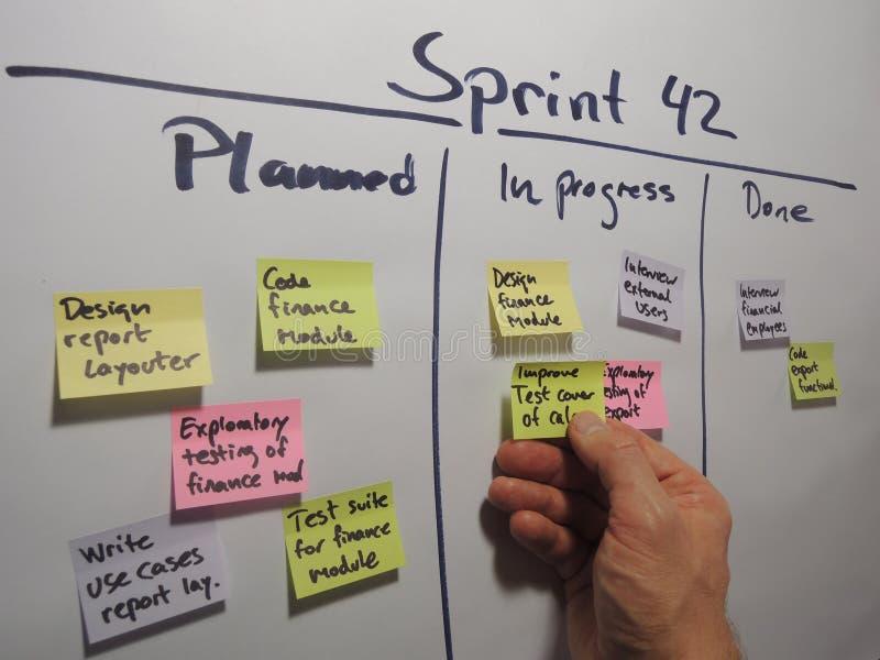 Daglig klunga som uppdaterar sprintaplanet royaltyfri bild