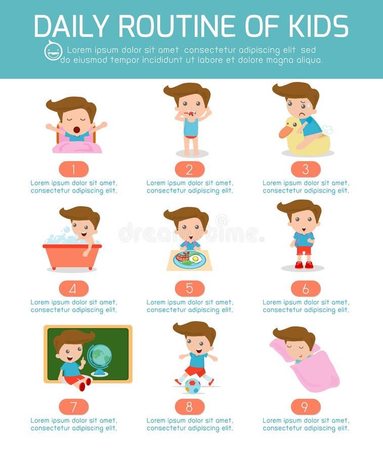 Daglig rutin av lyckliga ungar Infographic beståndsdel Vård- och hygien, dagliga rutiner för ungar stock illustrationer