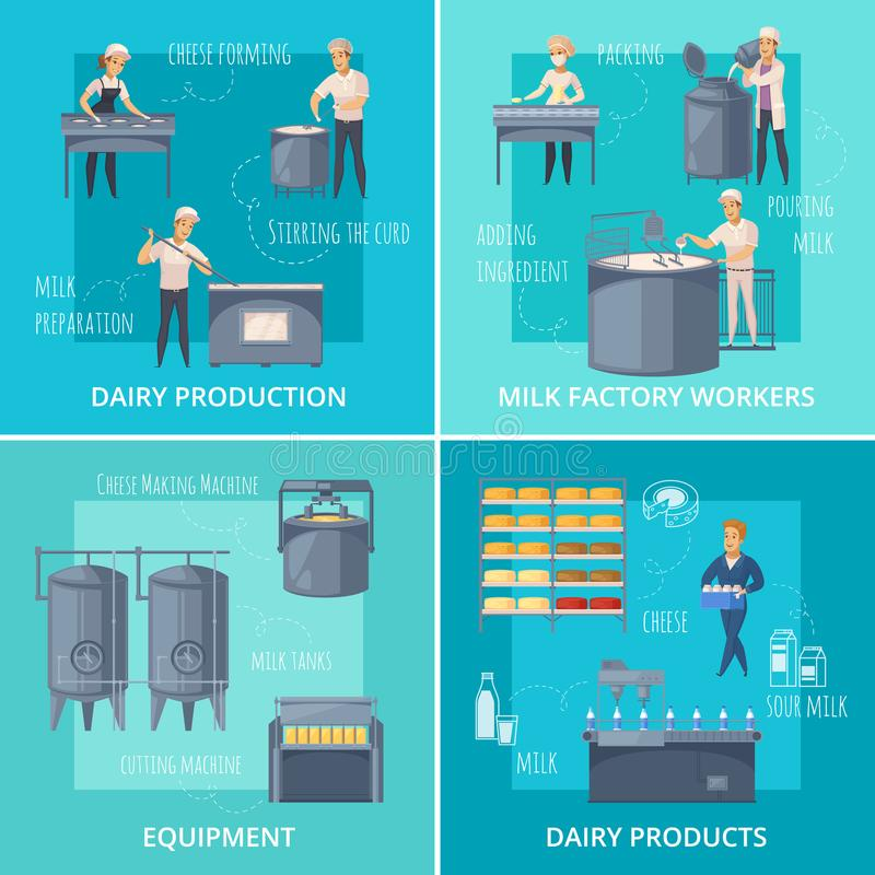 Dairy Production Catroon Design Concept stock illustration