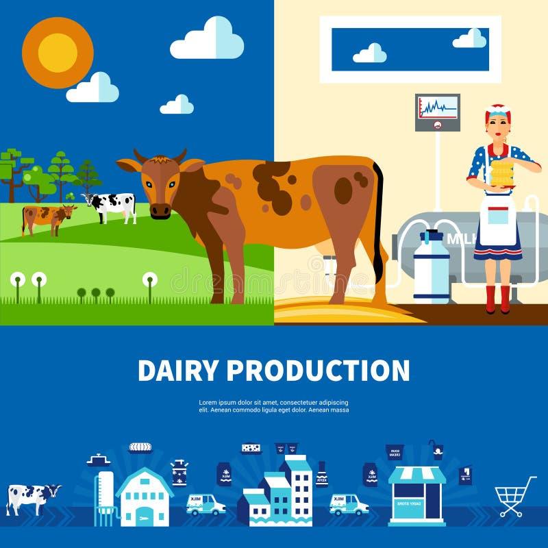 Dairy Production Set royalty free illustration