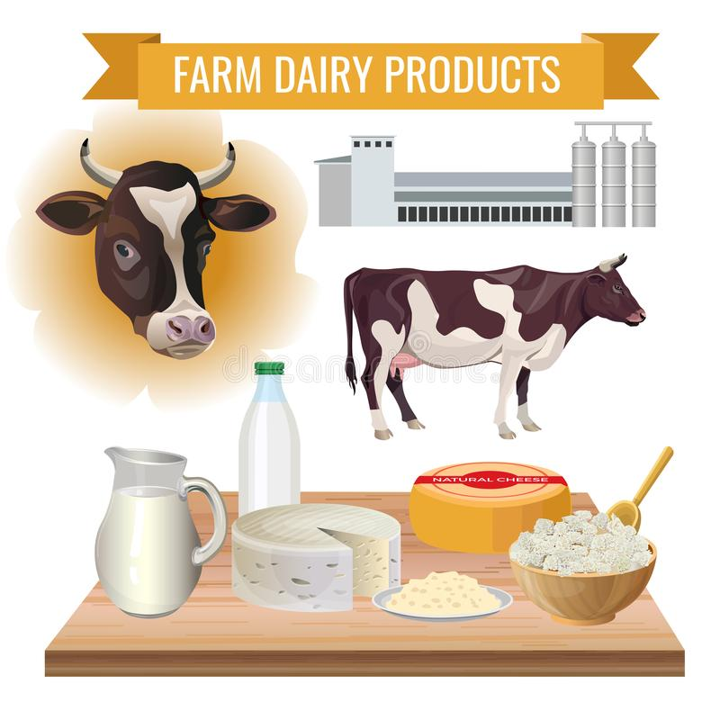 Dairy products from cow royalty free illustration