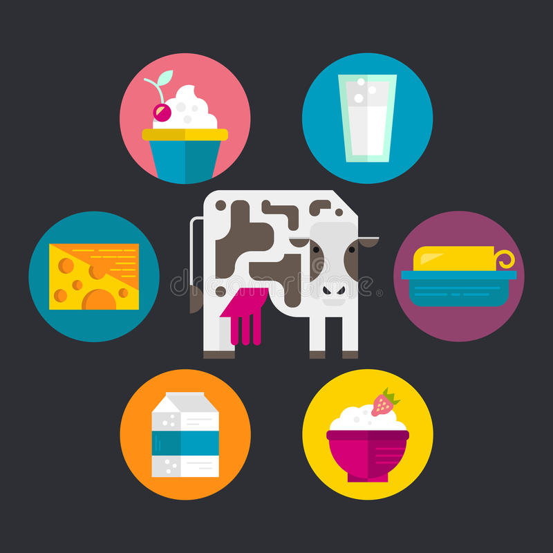 Dairy Products. Milk industry flat icons and symbols made in vector, including butter, cow, milk, yogurt. Dairy products. Dairy farm elements for banner vector illustration