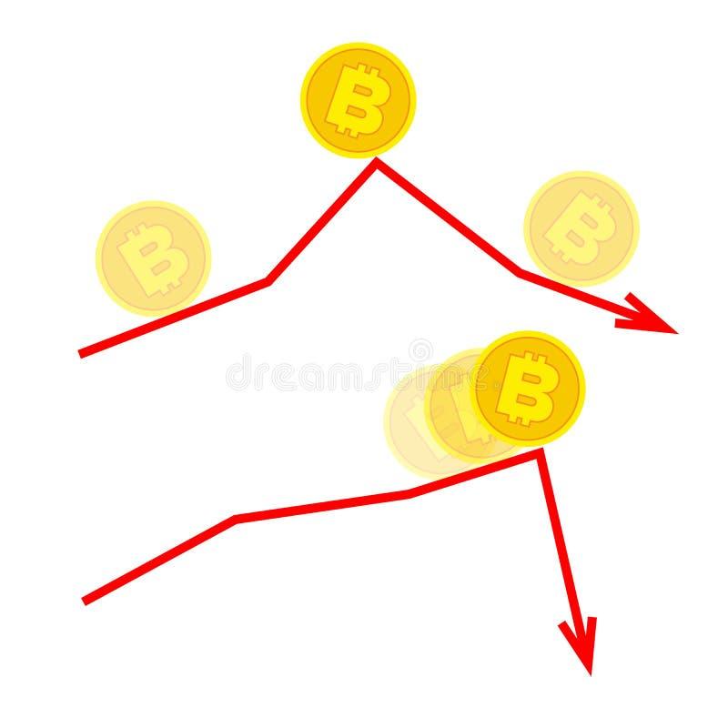 Dalend bitcoin concept vector illustratie