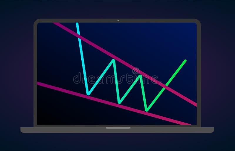 Dalende het cijfer technische laptop van het wigpatroon analyse Vectorvoorraad en cryptocurrencyuitwisselingsgrafiek, forex analy stock illustratie