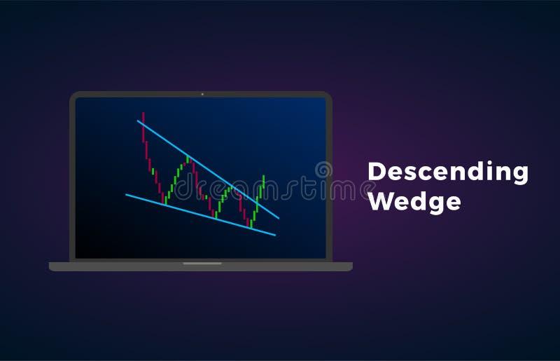 Dalende het cijfer technische laptop van het wigpatroon analyse Vectorvoorraad en cryptocurrencyuitwisselingsgrafiek, forex analy vector illustratie
