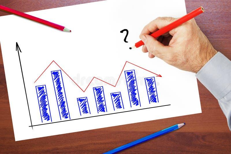 Dalende indicatoren Te doen wat? stock afbeeldingen