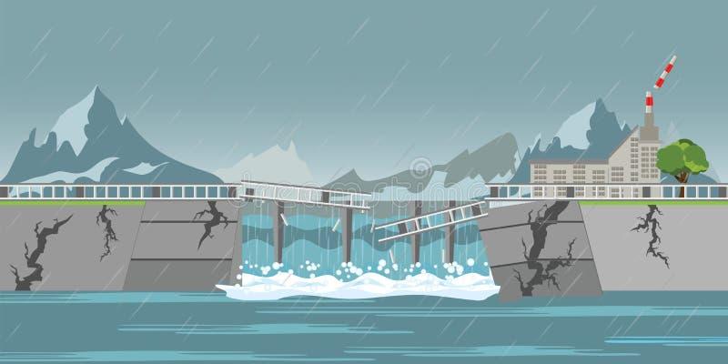 Dam collapse and heavy rain drops. vector illustration