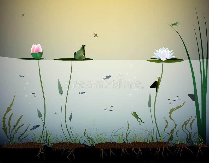 Dammliv, under vattnet, djur för flod` s, skuggor som är svartvita, stock illustrationer