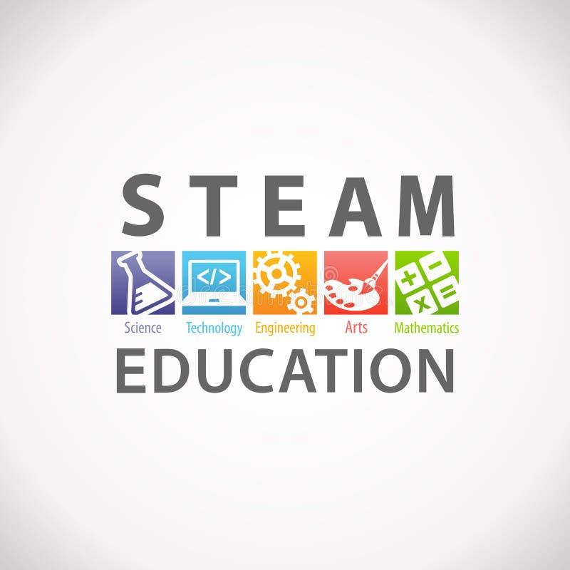 DAMPF-STAMM Bildungs-Logo Wissenschafts-Technologie-Technik-Kunst-Mathematik lizenzfreie abbildung