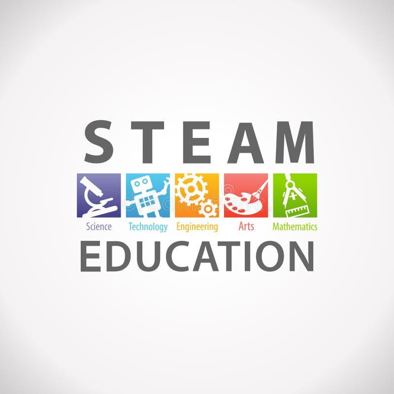DAMPF-STAMM Bildungs-Logo Wissenschafts-Technologie-Technik-Kunst-Mathematik vektor abbildung