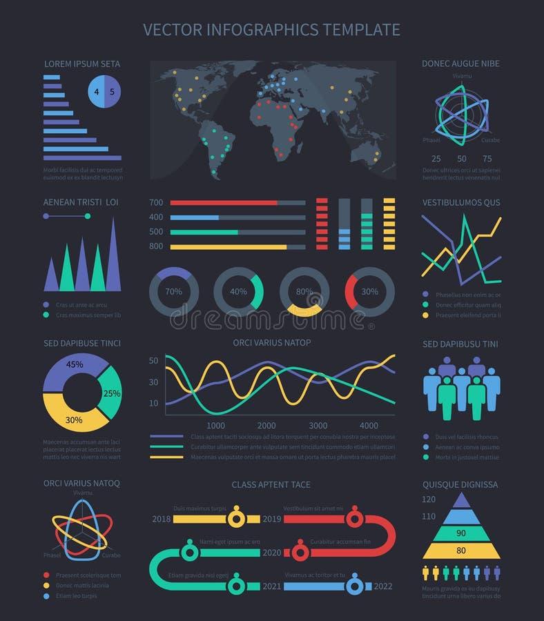 Dane visualisation mapy i diagramy, demografii infographics elementy dla marketingowej prezentaci royalty ilustracja