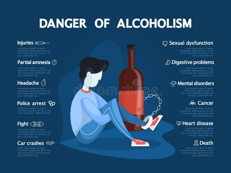 Danger of alcoholism infographic. Drunk alcoholic chained. To the glass bottle. Police arrest, disability and cancer. Vector illustration in cartoon style stock illustration