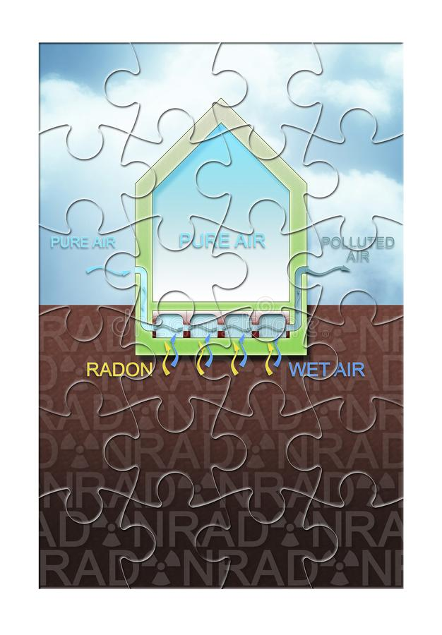 The danger of radon gas in our homes - How to protect themselves royalty free illustration