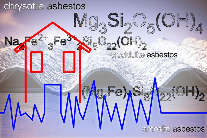 Dangerous asbestos roof, one of the most dangerous materials in the construction industry so-called hidden killer - concept image. With chemical asbestos royalty free stock photography