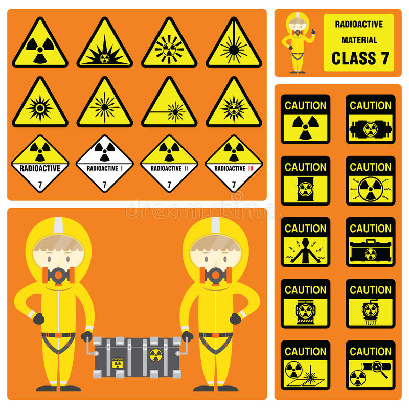 Dangerous Goods And Hazardous Materials Set Of Signs And Symbols