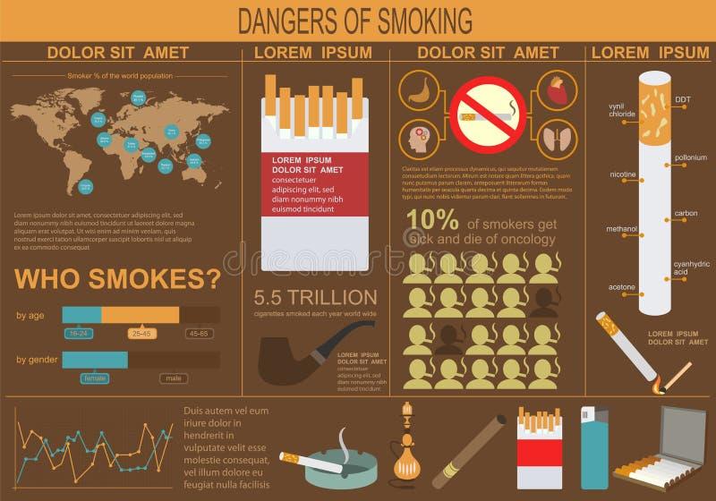 Dangers of smoking, infographics elements stock illustration