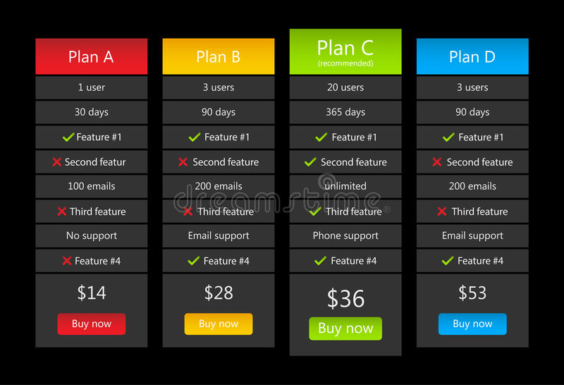 Dark pricing list with one recommended plan vector illustration