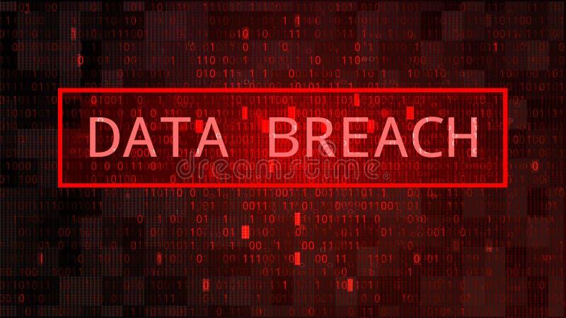 Dark Red BG with Binary Code. Data Breach. Digital Binary Code on Dark Red BG. Data Breach Concept royalty free illustration