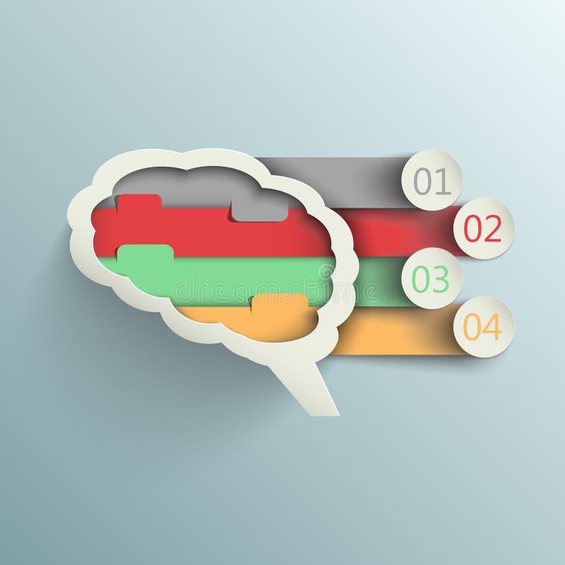 Darstellungsschablone Ihrer Gedanken, Ideen lizenzfreie abbildung