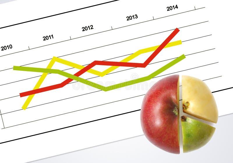 Das Apfeldiagramm stockbilder