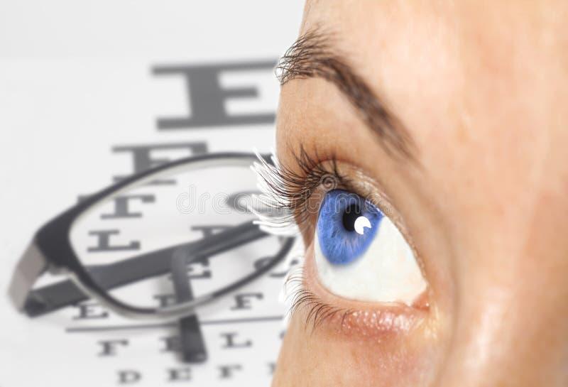 Das Auge der Frauen auf Sehvermögentestseite mit Brillen lizenzfreie stockbilder