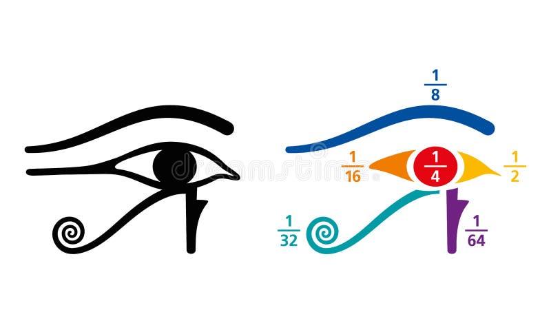Das Auge von Horus zerlegt arithmetische Werte gefärbt in Bruchteile vektor abbildung