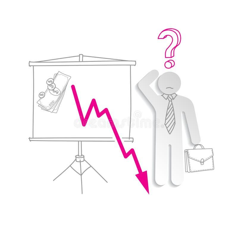 Das Diagramm des Fallens einer Kinetik Fallendes Diagramm der verwirrten Geschäftsmann-Shows vektor abbildung