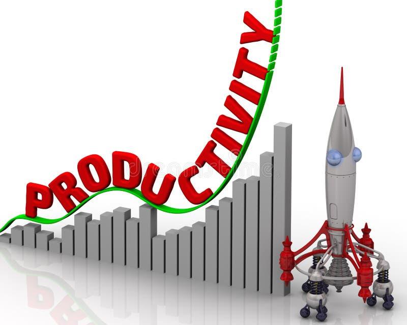 Das Diagramm des Produktivitätswachstums lizenzfreie abbildung