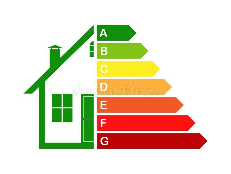 Das Energiesparende Haus, das Konzept der Energieeffizienz der Wohnung lizenzfreie abbildung