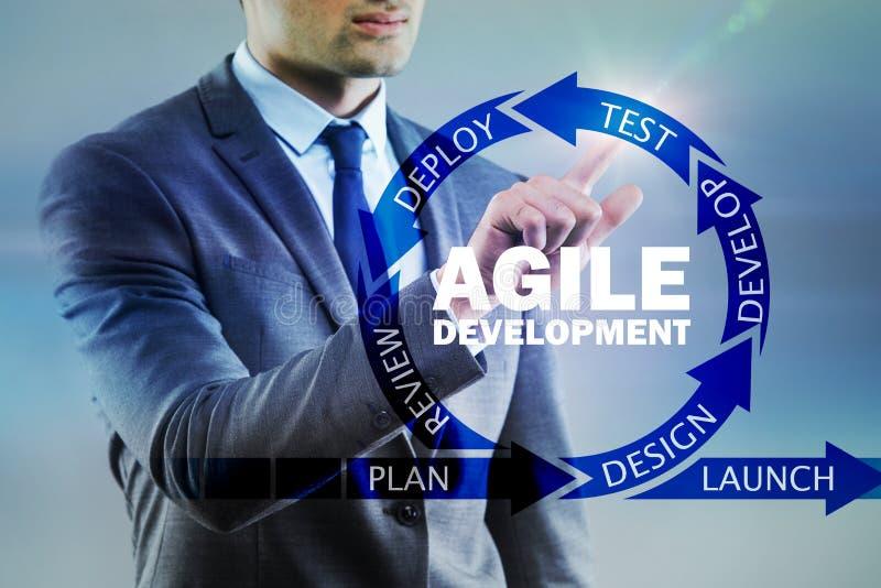 Das Konzept der beweglichen Softwareentwicklung lizenzfreies stockbild