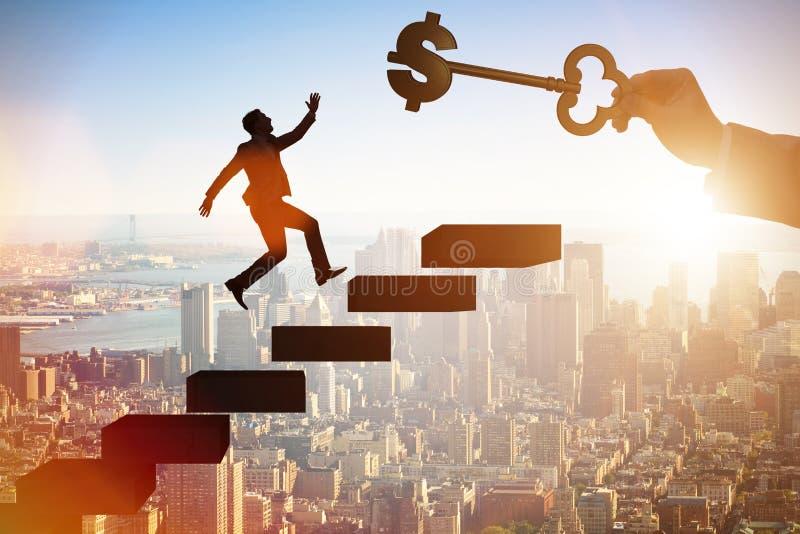 Das Konzept des Schlüssels zum Finanzerfolg und zum Wohlstand lizenzfreies stockbild