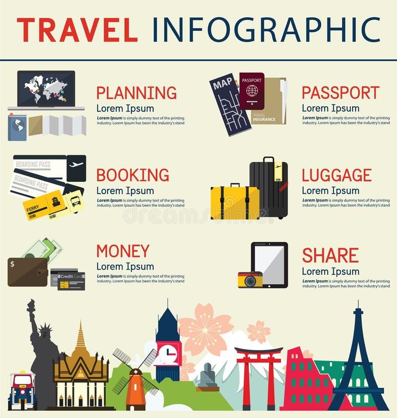 Das Konzept von infographics für Reiseveranstalter Infographic Element lizenzfreie abbildung