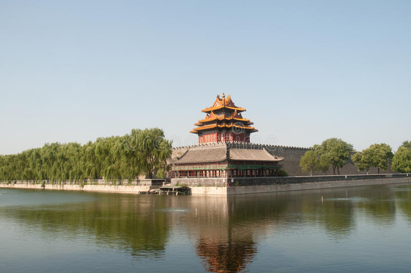 Das Palast-Museum von Peking lizenzfreie stockbilder
